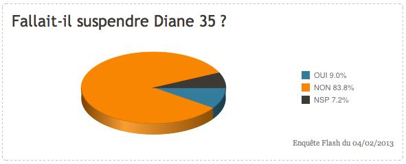 diane_35_0.png