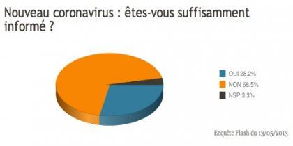 nouveaucoronavirusphoto_0.jpg