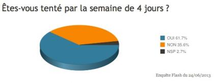 semainede4jours.jpg