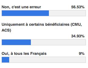 sondage_tiers_payant.png