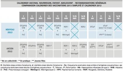 vaccins2013.png